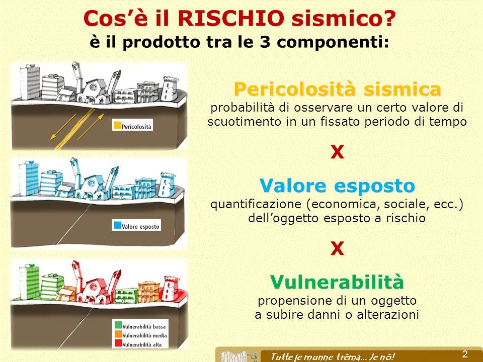 Pericolosità Sismica Mappa consultabile: http://zonesismiche.mi.ingv.it Ci dice DOVE e COME potranno essere i futuri terremoti.