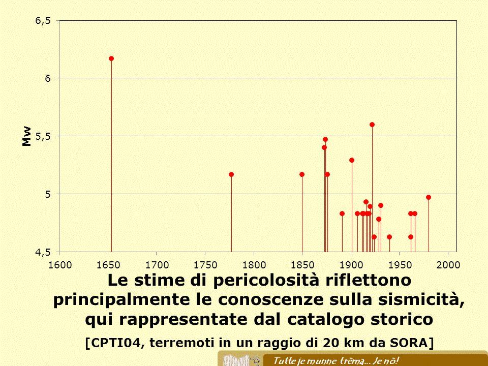 Le stime di pericolosità riflettono principalmente le conoscenze sulla sismicità, qui rappresentate dal catalogo storico [CPTI04, terremoti in un ragg