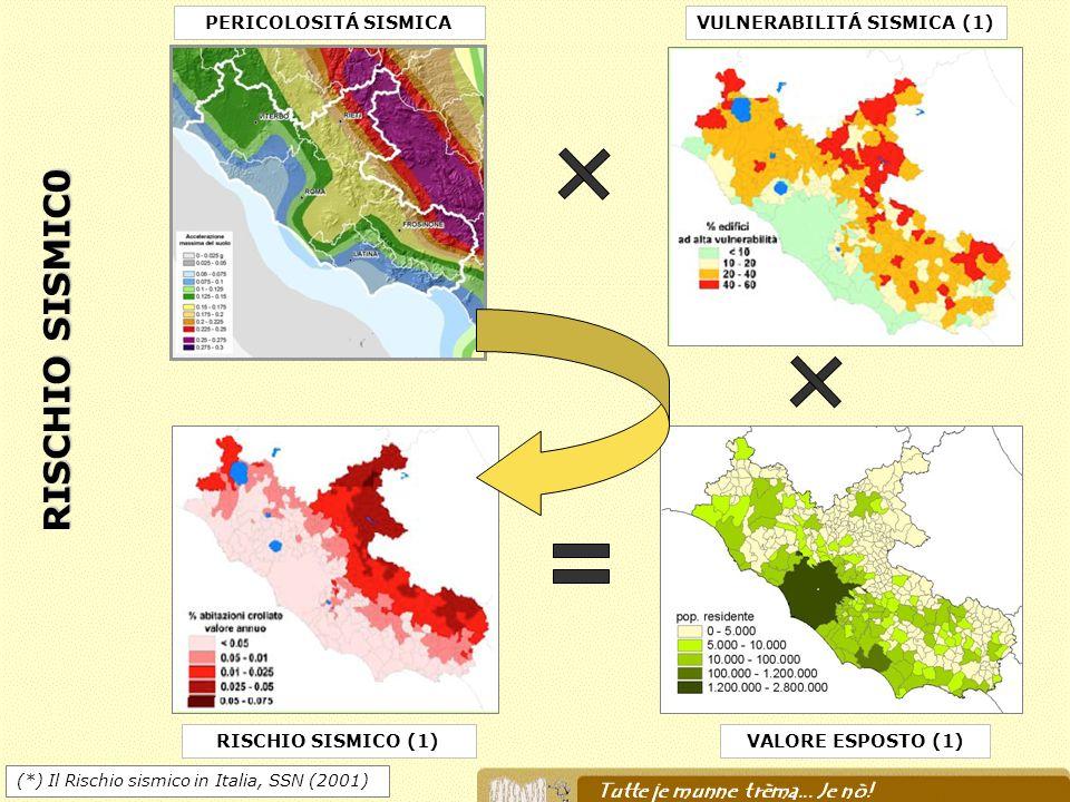 (*) Il Rischio sismico in Italia, SSN (2001) PERICOLOSITÁ SISMICAVULNERABILITÁ SISMICA (1) RISCHIO SISMIC0 RISCHIO SISMICO (1)VALORE ESPOSTO (1)