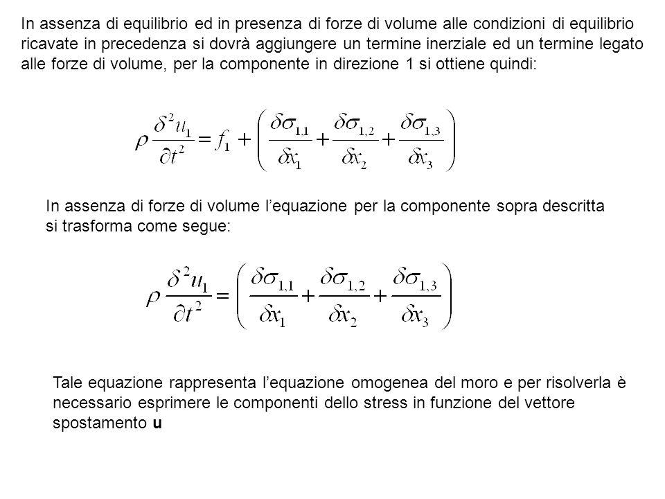 In assenza di equilibrio ed in presenza di forze di volume alle condizioni di equilibrio ricavate in precedenza si dovrà aggiungere un termine inerzia