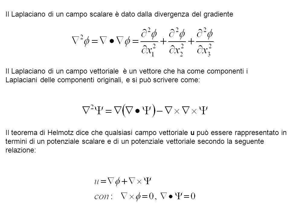 Il Laplaciano di un campo scalare è dato dalla divergenza del gradiente Il Laplaciano di un campo vettoriale è un vettore che ha come componenti i Lap