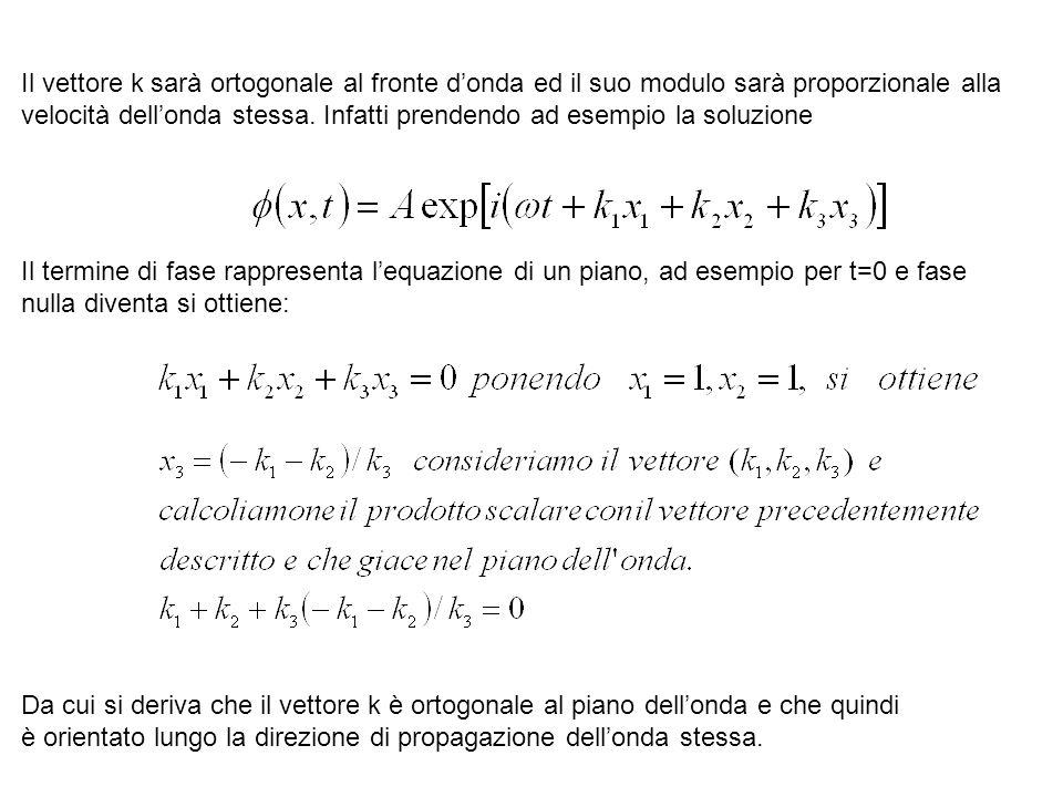 Da cui si deriva che il vettore k è ortogonale al piano dellonda e che quindi è orientato lungo la direzione di propagazione dellonda stessa. Il vetto
