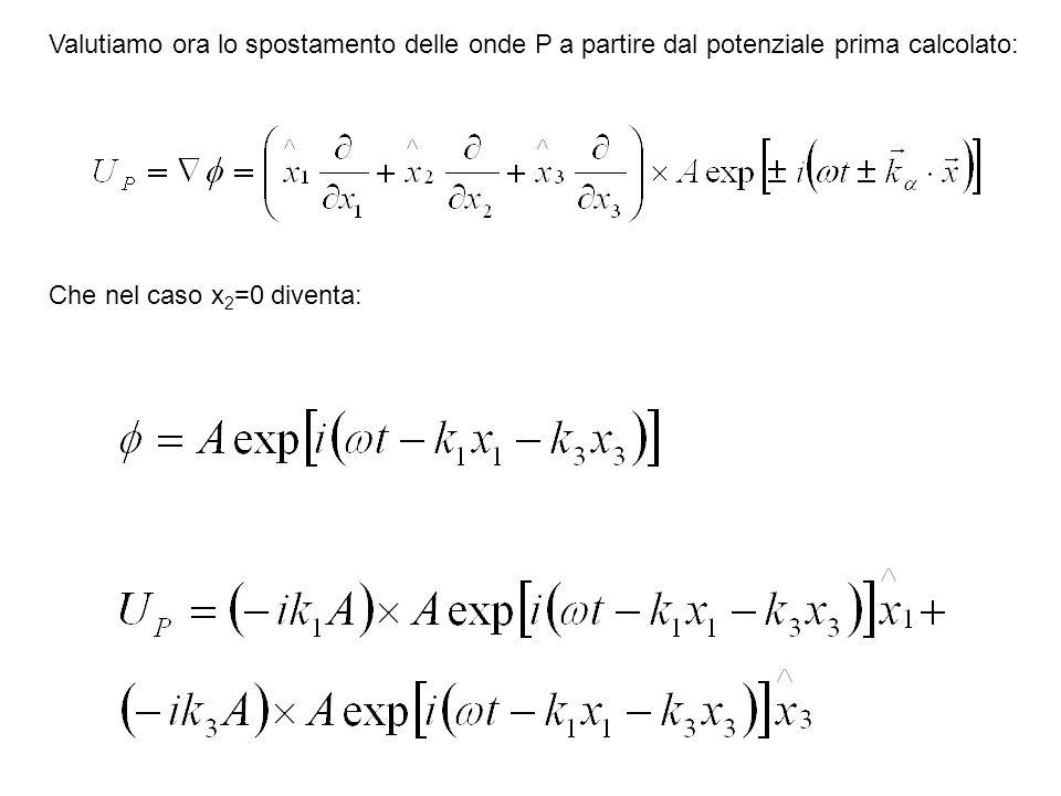 Valutiamo ora lo spostamento delle onde P a partire dal potenziale prima calcolato: Che nel caso x 2 =0 diventa: