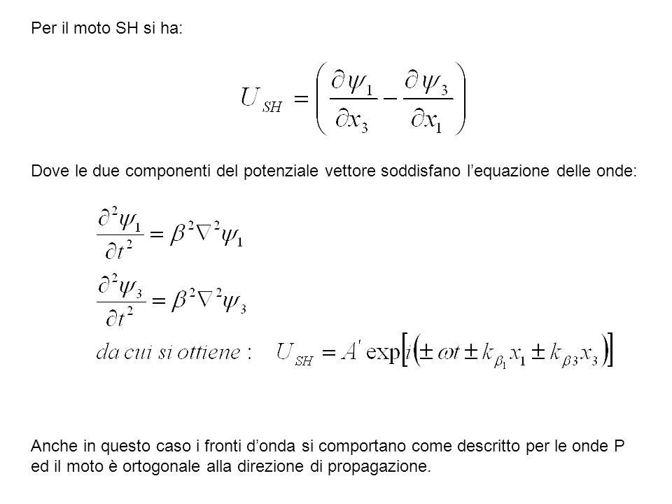 Dove le due componenti del potenziale vettore soddisfano lequazione delle onde: Per il moto SH si ha: Anche in questo caso i fronti donda si comportan