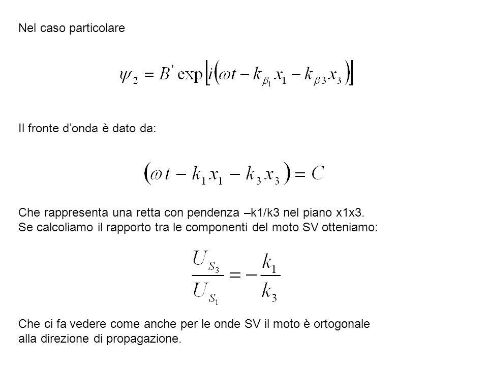 Nel caso particolare Il fronte donda è dato da: Che rappresenta una retta con pendenza –k1/k3 nel piano x1x3. Se calcoliamo il rapporto tra le compone