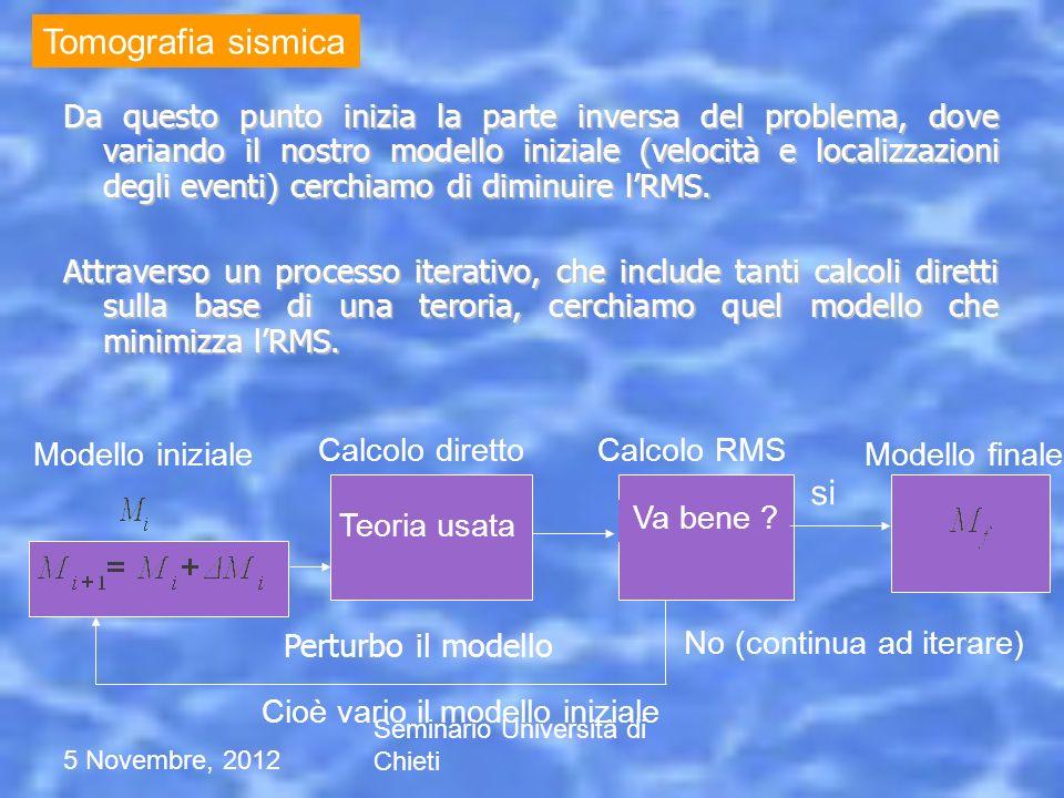 5 Novembre, 2012 Seminario Università di Chieti Da questo punto inizia la parte inversa del problema, dove variando il nostro modello iniziale (veloci