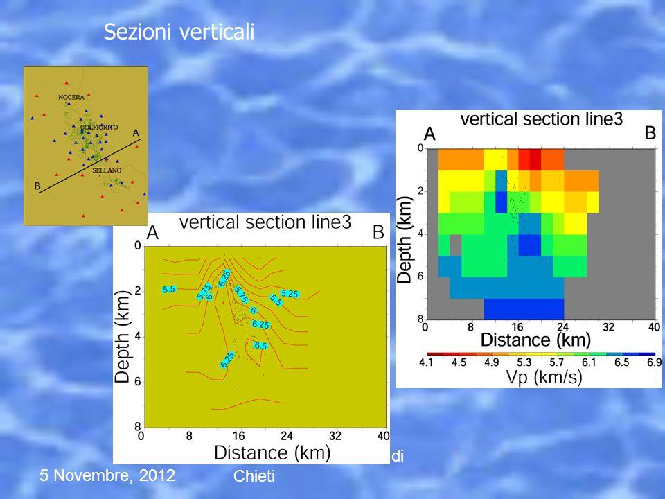 5 Novembre, 2012 Seminario Università di Chieti Sezioni verticali