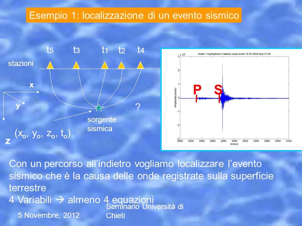5 Novembre, 2012 Seminario Università di Chieti Esempio 2- fisico/matematico: Problema di Abel l(P) P V(P) In forma discreta Segmento k-esimo V=v k l=l k Se divido la curva l in M segmentini Il tempo affinchè la palla arrivi al punto P è Misuro il tempo di discesa della palla e voglio risalire alla velocità con cui scende
