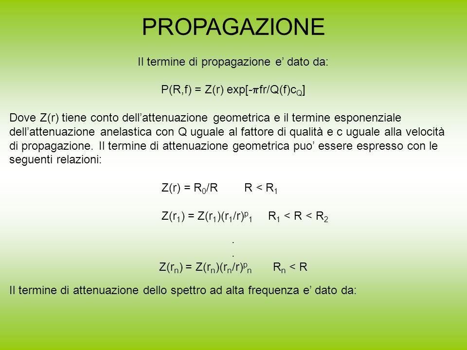 PROPAGAZIONE Il termine di propagazione e dato da: P(R,f) = Z(r) exp[- fr/Q(f)c Q ] Dove Z(r) tiene conto dellattenuazione geometrica e il termine esp