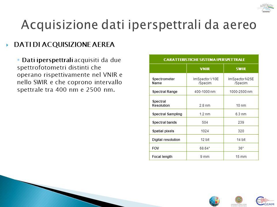 DATI DI ACQUISIZIONE AEREA Dati iperspettrali acquisiti da due spettrofotometri distinti che operano rispettivamente nel VNIR e nello SWIR e che coprono intervallo spettrale tra 400 nm e 2500 nm.