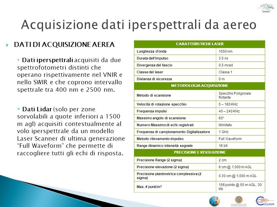 DATI DI ACQUISIZIONE AEREA Dati iperspettrali acquisiti da due spettrofotometri distinti che operano rispettivamente nel VNIR e nello SWIR e che copro