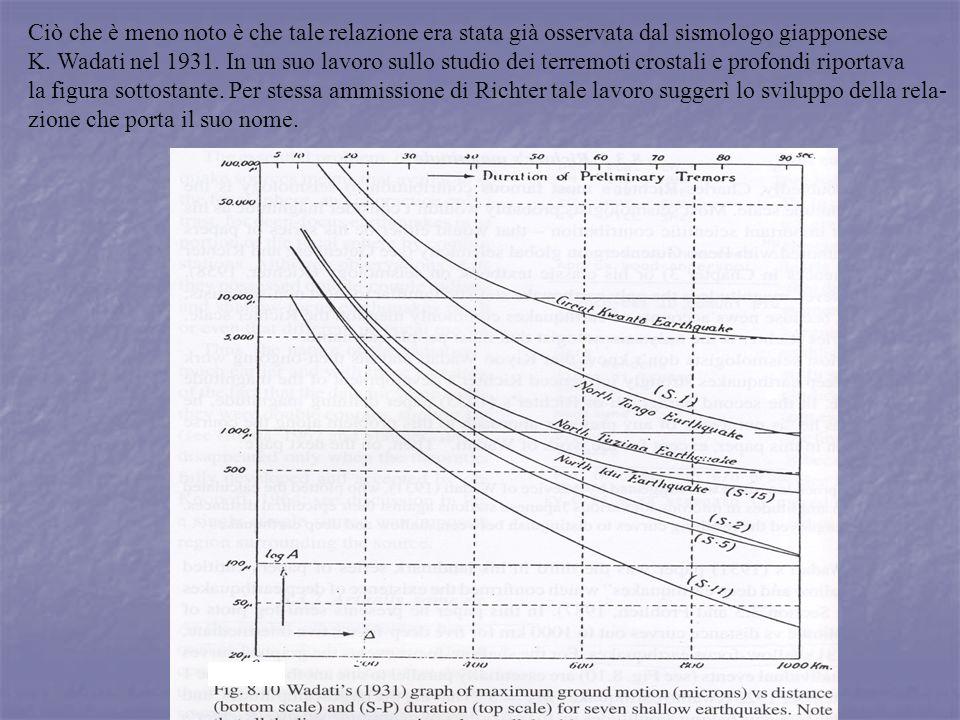 Ciò che è meno noto è che tale relazione era stata già osservata dal sismologo giapponese K. Wadati nel 1931. In un suo lavoro sullo studio dei terrem