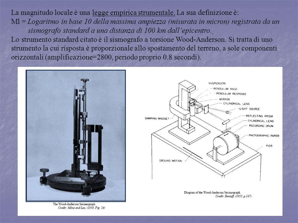 La magnitudo locale è una legge empirica strumentale. La sua definizione è: Ml = Logaritmo in base 10 della massima ampiezza (misurata in micron) regi