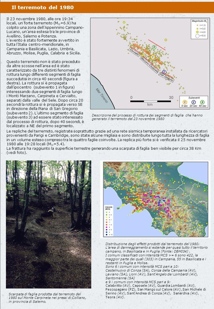 Il terremoto del 1980 Il 23 novembre 1980, alle ore 19:34 locali, un forte terremoto (M W =6.9) ha colpito una zona dellAppennino Campano- Lucano, una