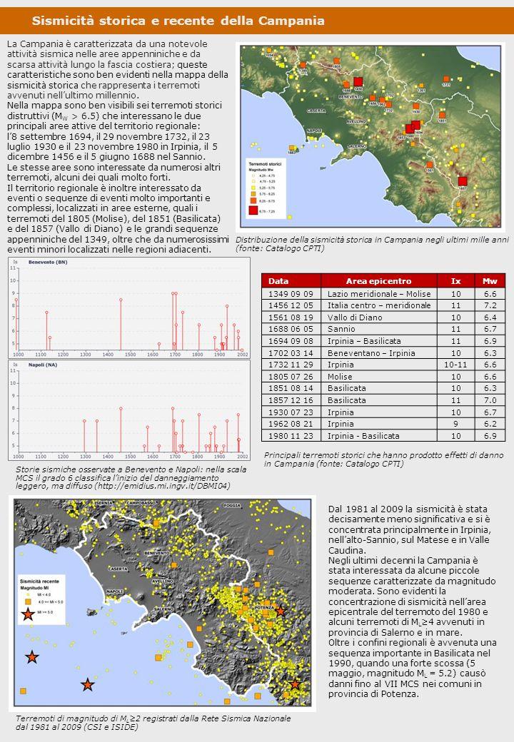 Distribuzione della sismicità storica in Campania negli ultimi mille anni (fonte: Catalogo CPTI) Dal 1981 al 2009 la sismicità è stata decisamente men