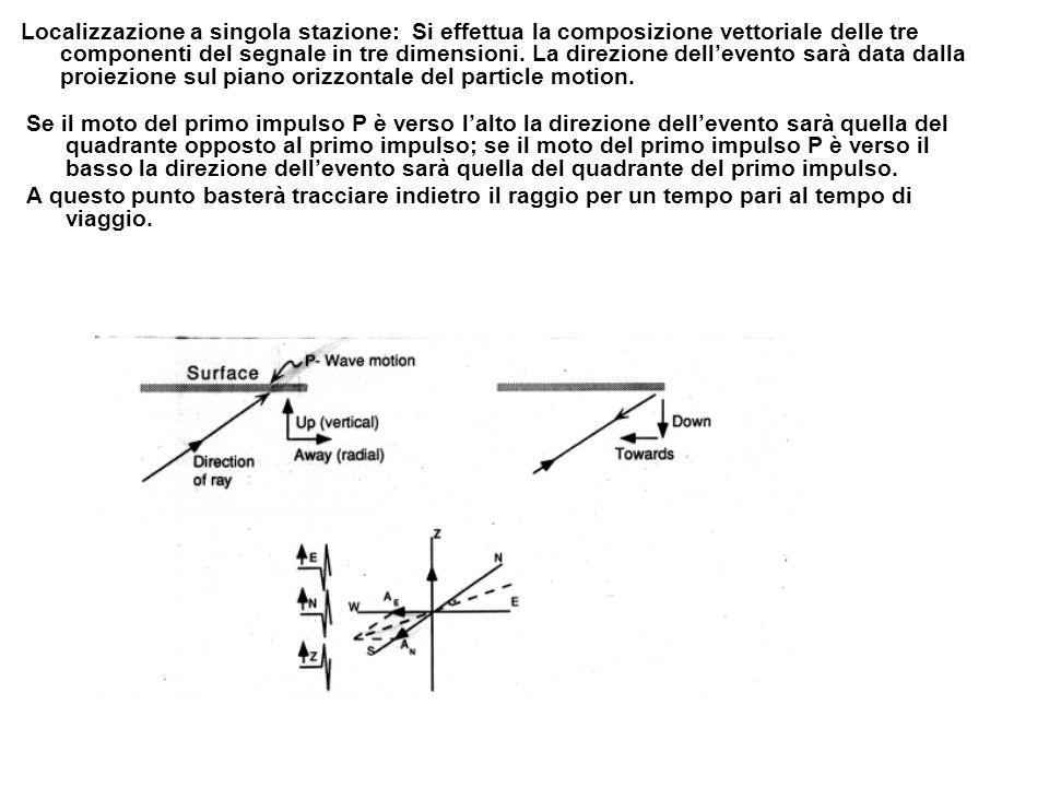 Localizzazione a singola stazione: Si effettua la composizione vettoriale delle tre componenti del segnale in tre dimensioni. La direzione dellevento