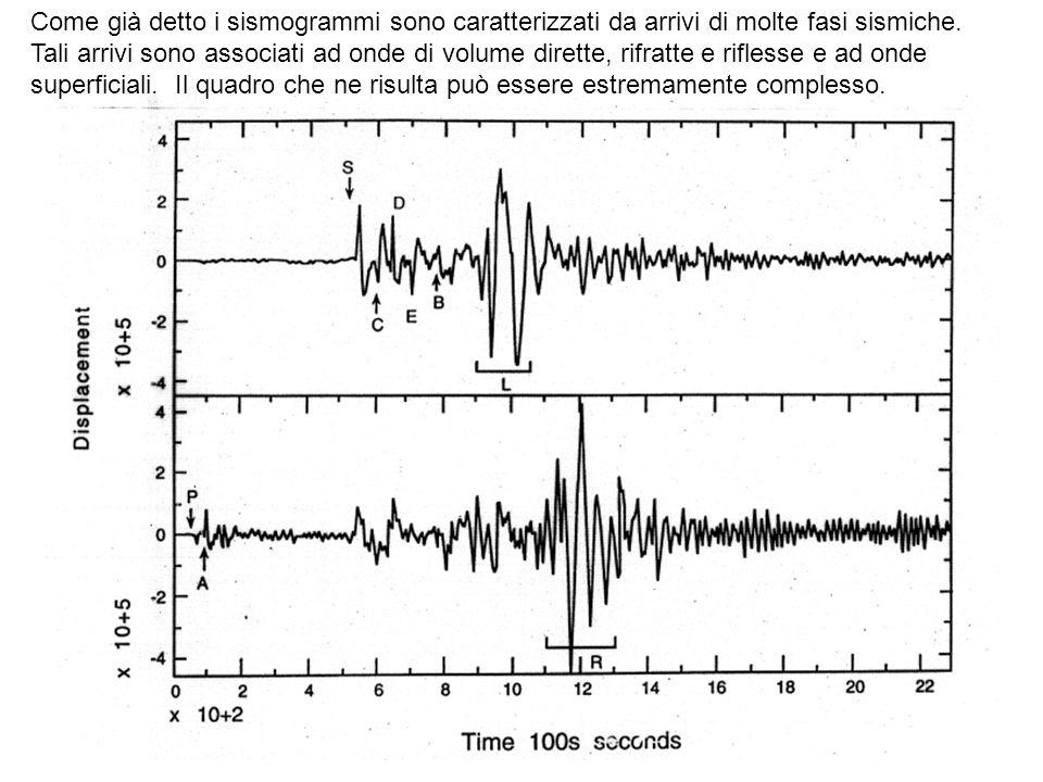 Come già detto i sismogrammi sono caratterizzati da arrivi di molte fasi sismiche. Tali arrivi sono associati ad onde di volume dirette, rifratte e ri