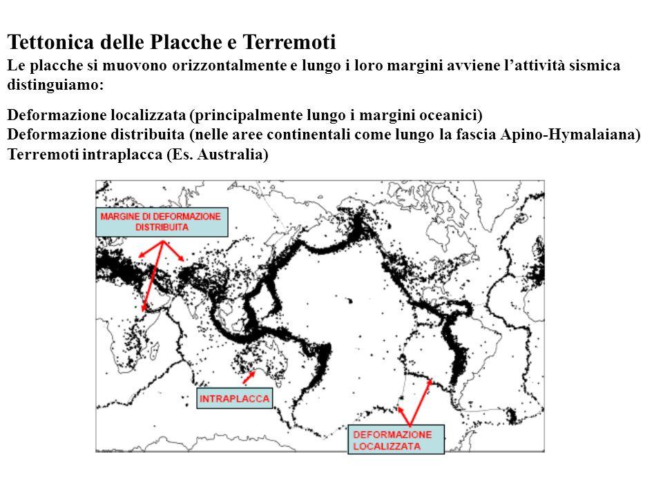 Tettonica delle Placche e Terremoti Le placche si muovono orizzontalmente e lungo i loro margini avviene lattività sismica distinguiamo: Deformazione