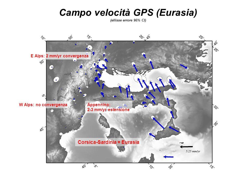 Campo velocità GPS (Eurasia) (ellisse errore 95% CI) Corsica-Sardinia = Eurasia W Alps: no convergenza E Alps: 2 mm/yr convergenza Appennino: 2-3 mm/y