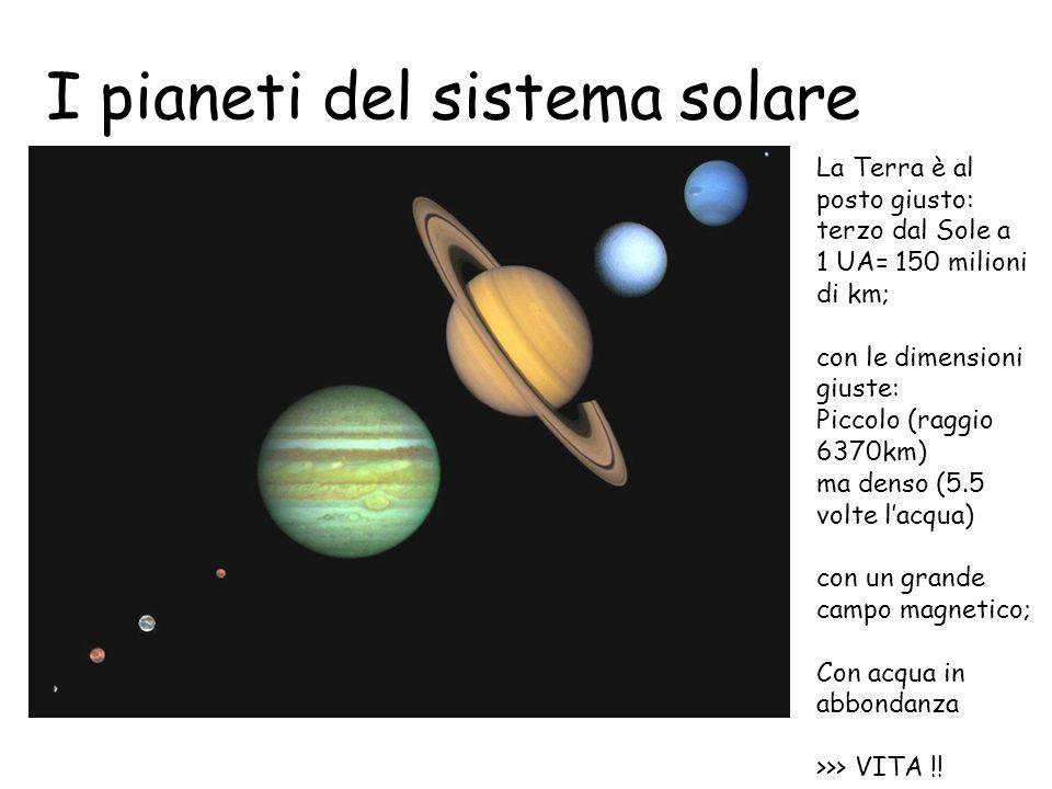 I pianeti del sistema solare La Terra è al posto giusto: terzo dal Sole a 1 UA= 150 milioni di km; con le dimensioni giuste: Piccolo (raggio 6370km) m