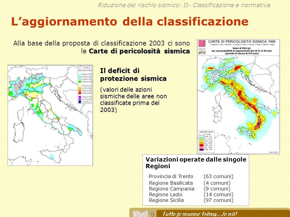 Laggiornamento della classificazione Riduzione del rischio sismico: II- Classificazione e normativa Carte di pericolosità sismica Alla base della prop