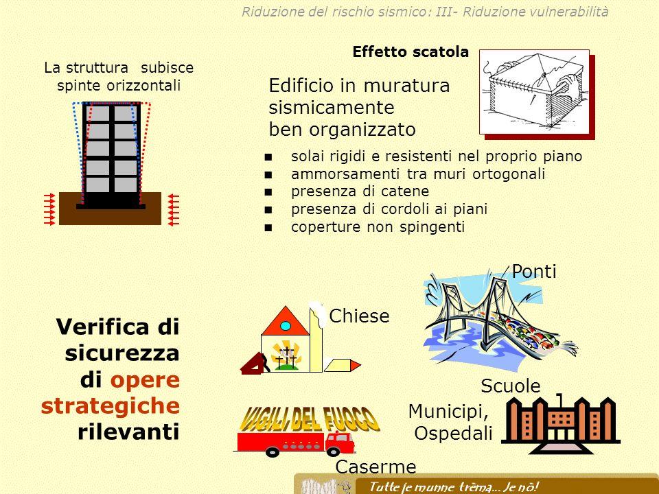 Caserme Municipi, Ospedali Chiese Scuole Ponti Verifica di sicurezza di opere strategiche rilevanti Riduzione del rischio sismico: III- Riduzione vuln