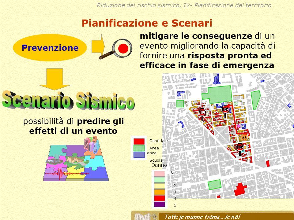 Danno 0 1 2 3 4 5 Ospedale Area emergenza Scuola Riduzione del rischio sismico: IV- Pianificazione del territorio Prevenzione mitigare le conseguenze