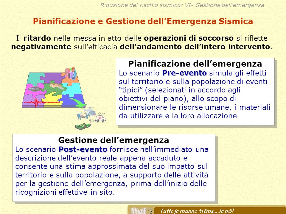 Pianificazione e Gestione dellEmergenza Sismica Il ritardo nella messa in atto delle operazioni di soccorso si riflette negativamente sullefficacia de