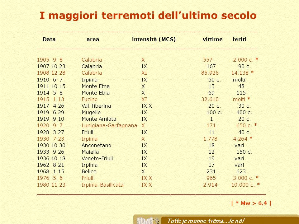 3. RISPETTARE LABC S. Giuliano di Puglia, 31 Ottobre 2002
