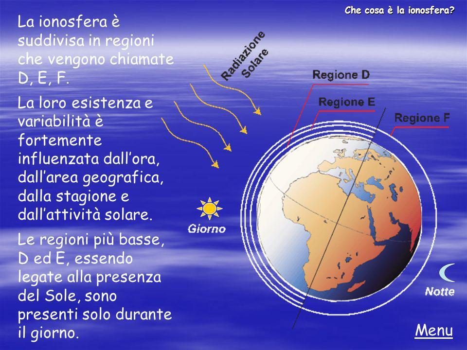 Che cosa è latmosfera.Lo strato di aria che circonda la Terra.