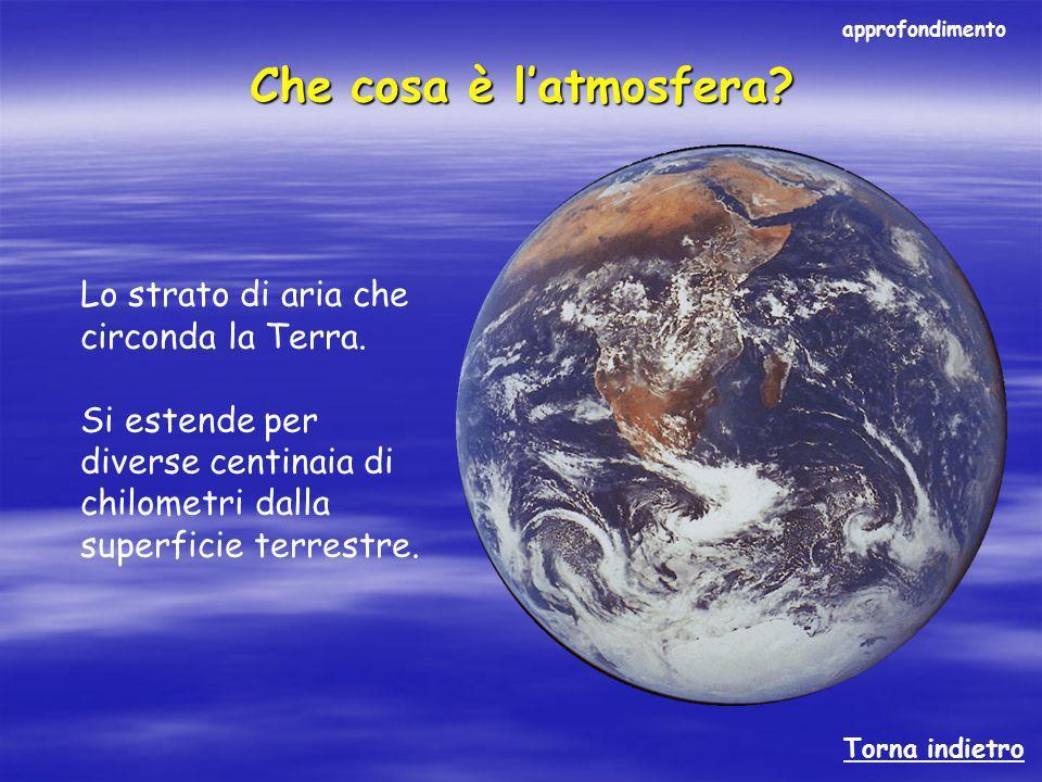 Che cosa è latmosfera? Lo strato di aria che circonda la Terra. Si estende per diverse centinaia di chilometri dalla superficie terrestre. Torna indie