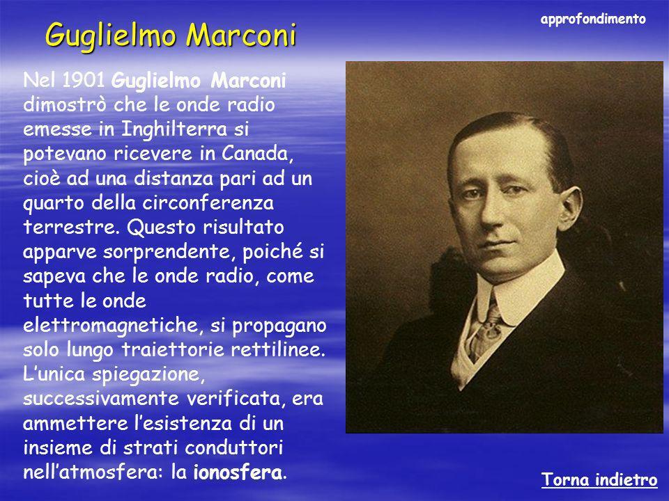 Nel 1901 Guglielmo Marconi dimostrò che le onde radio emesse in Inghilterra si potevano ricevere in Canada, cioè ad una distanza pari ad un quarto del
