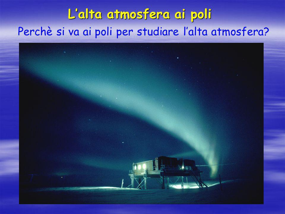 … perchè lalta atmosfera polare costituisce il laboratorio naturale dellinterazione tra il Sole e la Terra Lalta atmosfera ai poli