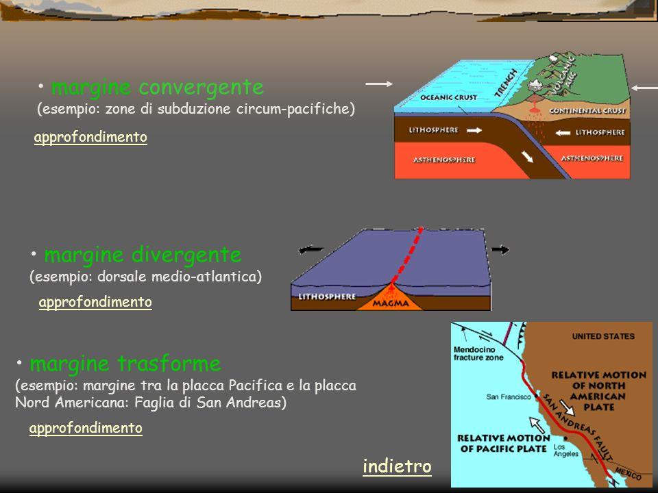 margine trasforme (esempio: margine tra la placca Pacifica e la placca Nord Americana: Faglia di San Andreas) margine convergente (esempio: zone di su