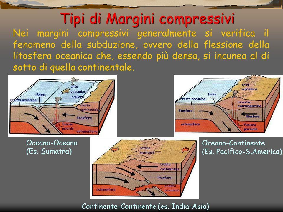 Tipi di Margini compressivi Oceano-Oceano (Es. Sumatra) Oceano-Continente (Es. Pacifico-S.America) Continente-Continente (es. India-Asia) Nei margini