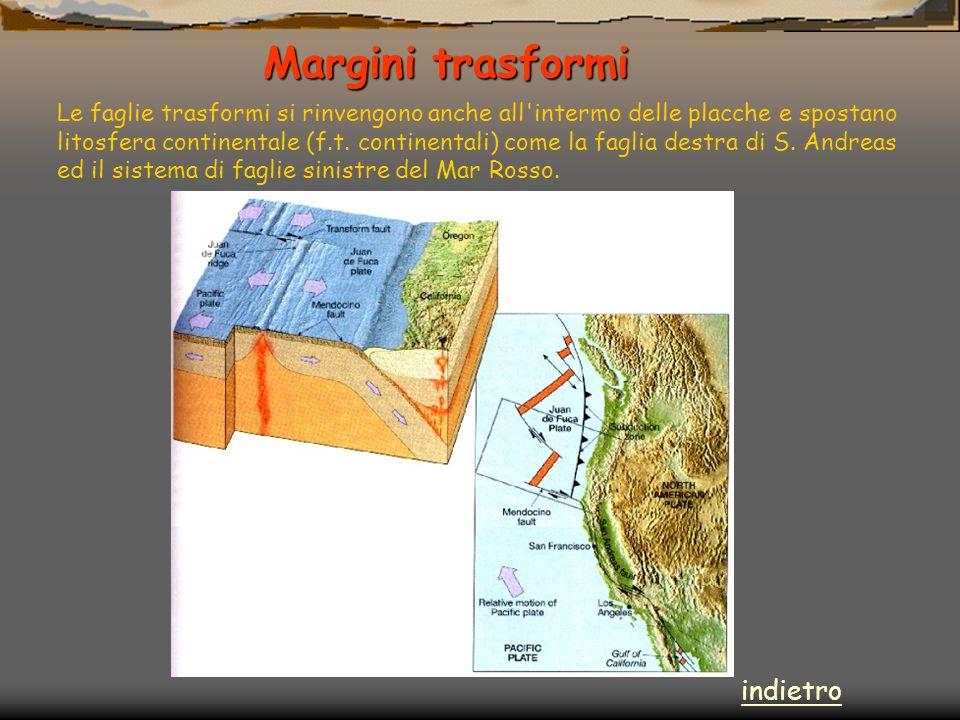 Margini trasformi indietro Le faglie trasformi si rinvengono anche all'intermo delle placche e spostano litosfera continentale (f.t. continentali) com
