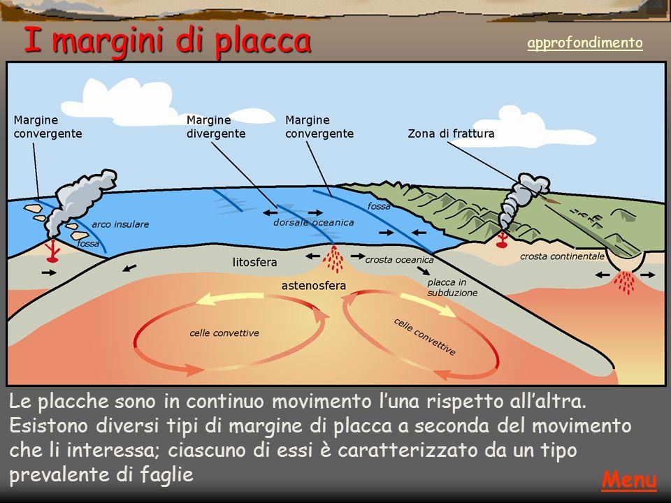 margine trasforme (esempio: margine tra la placca Pacifica e la placca Nord Americana: Faglia di San Andreas) margine convergente (esempio: zone di subduzione circum-pacifiche) margine divergente (esempio: dorsale medio-atlantica) indietro approfondimento