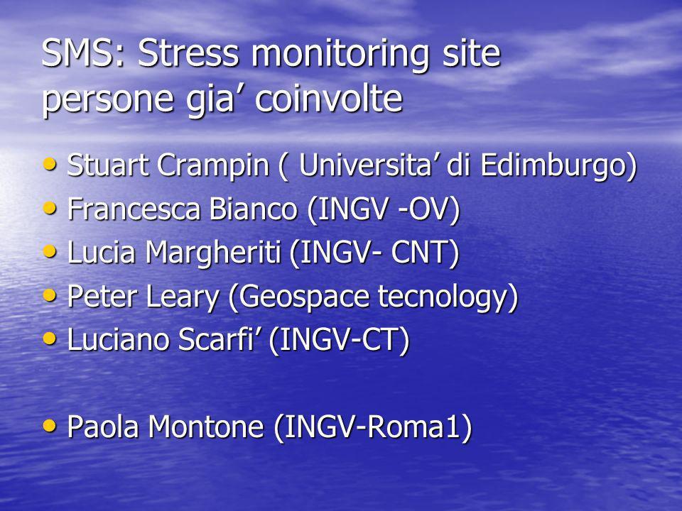 SMS: Stress monitoring site persone gia coinvolte Stuart Crampin ( Universita di Edimburgo) Stuart Crampin ( Universita di Edimburgo) Francesca Bianco (INGV -OV) Francesca Bianco (INGV -OV) Lucia Margheriti (INGV- CNT) Lucia Margheriti (INGV- CNT) Peter Leary (Geospace tecnology) Peter Leary (Geospace tecnology) Luciano Scarfi (INGV-CT) Luciano Scarfi (INGV-CT) Paola Montone (INGV-Roma1) Paola Montone (INGV-Roma1)