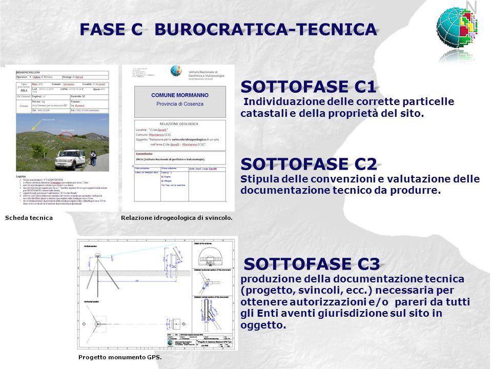 SOTTOFASE C1 Individuazione delle corrette particelle catastali e della proprietà del sito.