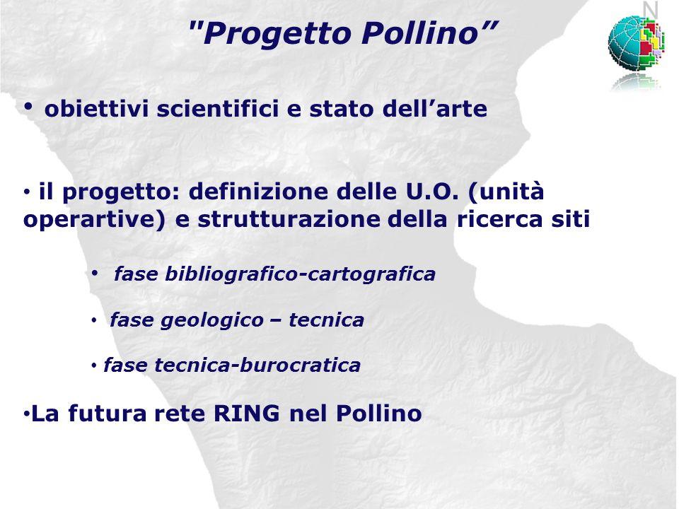 Progetto Pollino obiettivi scientifici e stato dellarte il progetto: definizione delle U.O.