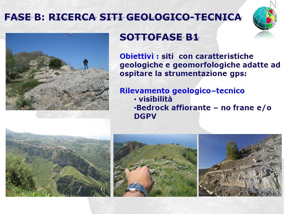 SOTTOFASE B1 Obiettivi : siti con caratteristiche geologiche e geomorfologiche adatte ad ospitare la strumentazione gps: Rilevamento geologico–tecnico visibilità Bedrock affiorante – no frane e/o DGPV FASERICERCA SITI GEOLOGICO-TECNICA FASE B: RICERCA SITI GEOLOGICO-TECNICA