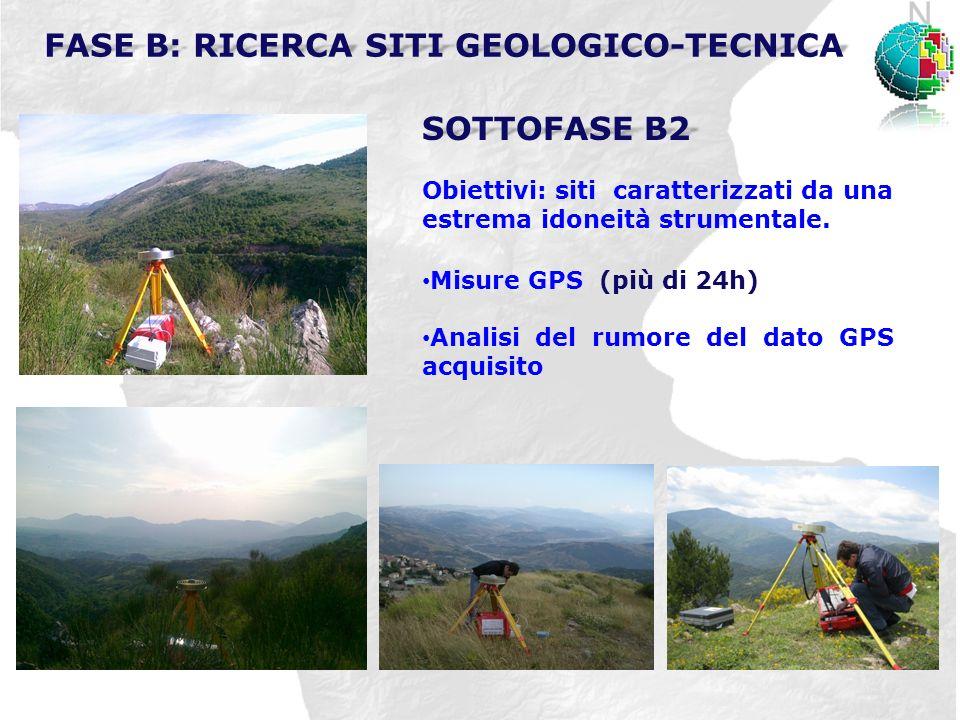 SOTTOFASE B2 Obiettivi: siti caratterizzati da una estrema idoneità strumentale.