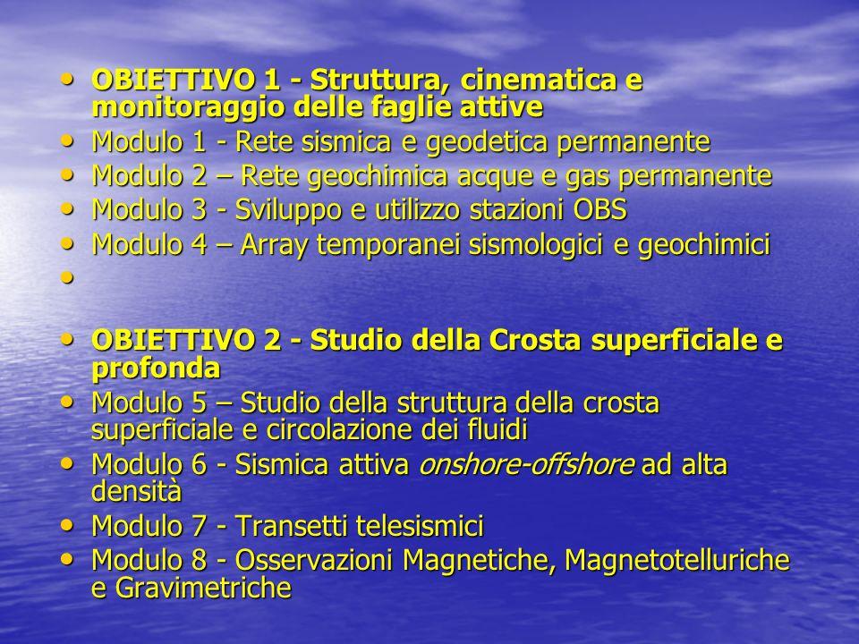 OBIETTIVO 1 - Struttura, cinematica e monitoraggio delle faglie attive OBIETTIVO 1 - Struttura, cinematica e monitoraggio delle faglie attive Modulo 1