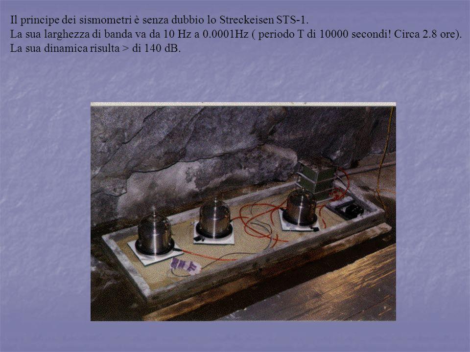 Il principe dei sismometri è senza dubbio lo Streckeisen STS-1. La sua larghezza di banda va da 10 Hz a 0.0001Hz ( periodo T di 10000 secondi! Circa 2