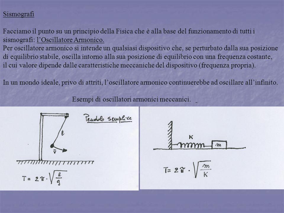 Sismografi Facciamo il punto su un principio della Fisica che è alla base del funzionamento di tutti i sismografi: lOscillatore Armonico. Per oscillat