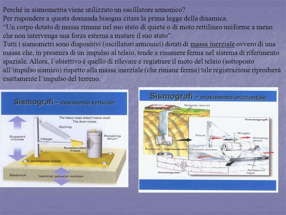 Perché in sismometria viene utilizzato un oscillatore armonico? Per rispondere a questa domanda bisogna citare la prima legge della dinamica. Un corpo