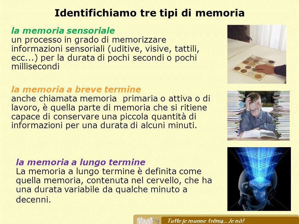 la memoria sensoriale un processo in grado di memorizzare informazioni sensoriali (uditive, visive, tattili, ecc...) per la durata di pochi secondi o