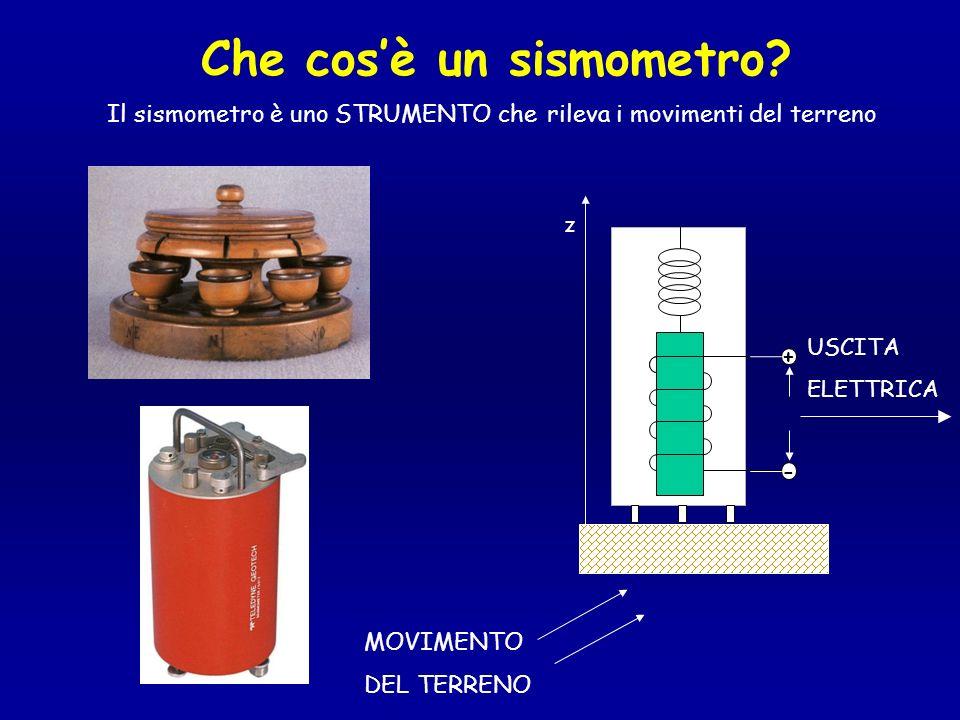 Che cosè un sismometro? Il sismometro è uno STRUMENTO che rileva i movimenti del terreno USCITA ELETTRICA + - z MOVIMENTO DEL TERRENO