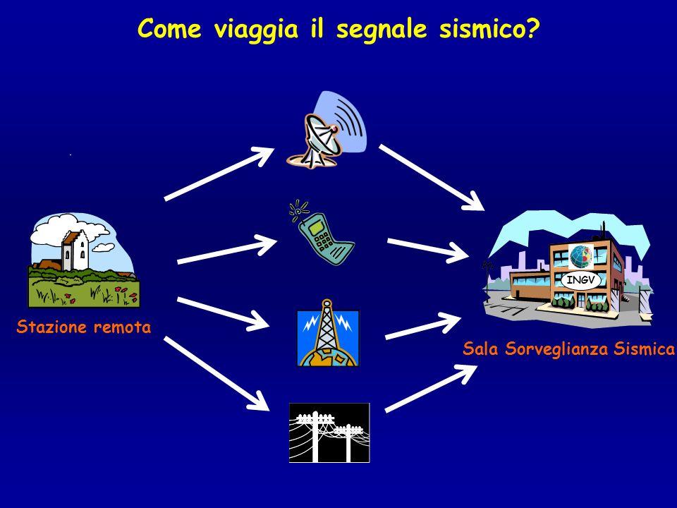 Come viaggia il segnale sismico? Stazione remota Sala Sorveglianza Sismica INGV