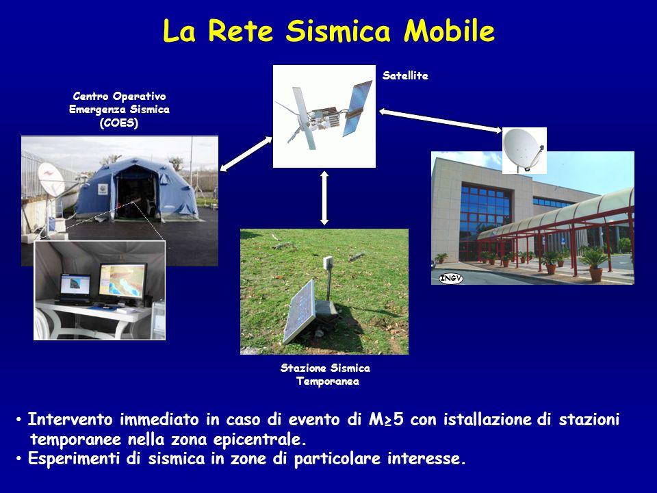 La Rete Sismica Mobile Satellite INGV Stazione Sismica Temporanea Centro Operativo Emergenza Sismica (COES) Intervento immediato in caso di evento di